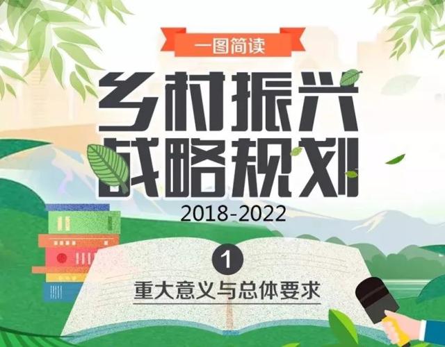 """图解乡村振兴战略规划,中共中央、国务院呼吁培育""""新型职业农民"""""""