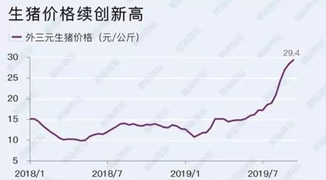 爱猪精选 | 院士李德发:推算国内非洲猪瘟的直接损失1万亿