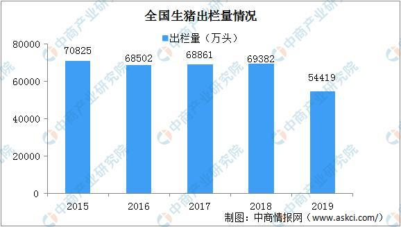 综合报道 | 数据解读2020年中国生猪养殖行业发展现状及发展趋势