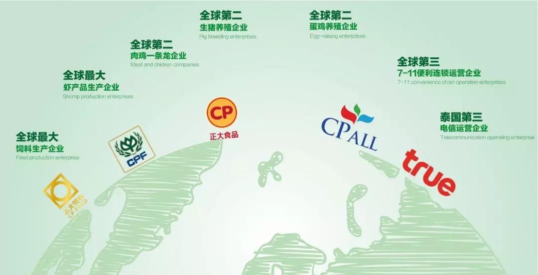 正大集团全款收购,成为平安集团全球最大的股东!